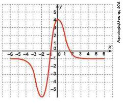 Exercícios de matemática 1ª série - 2º bimestre 17