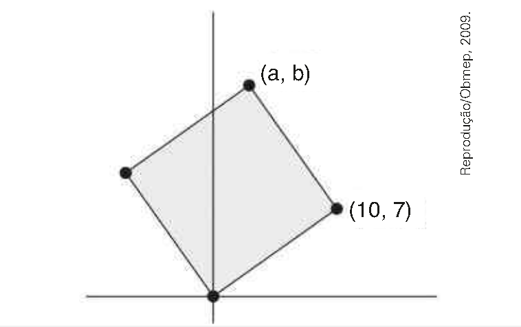 Provas de Matematica OBMEP 2015 - Nivel 2 4