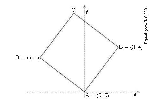 Provas de Matematica OBMEP 2015 - Nivel 2 6