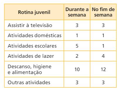 Provas de Matematica OBMEP 2015 - Nivel 1 3