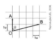Provas de Matematica OBMEP 2011 - Nivel 3 3