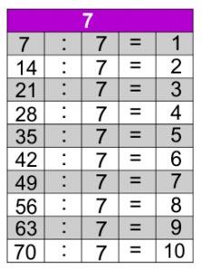 jogos de tabuada de divisão do 7
