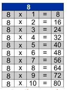 jogos de tabuada de multiplicação do 8